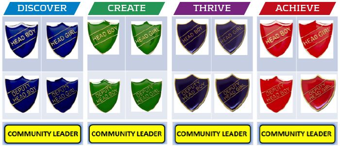 CPOA Student Badges