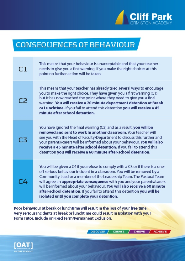 CPOA-Consequences-Poster