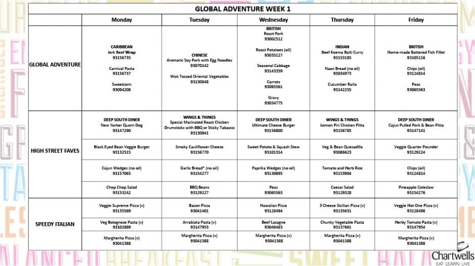 Menu week 1