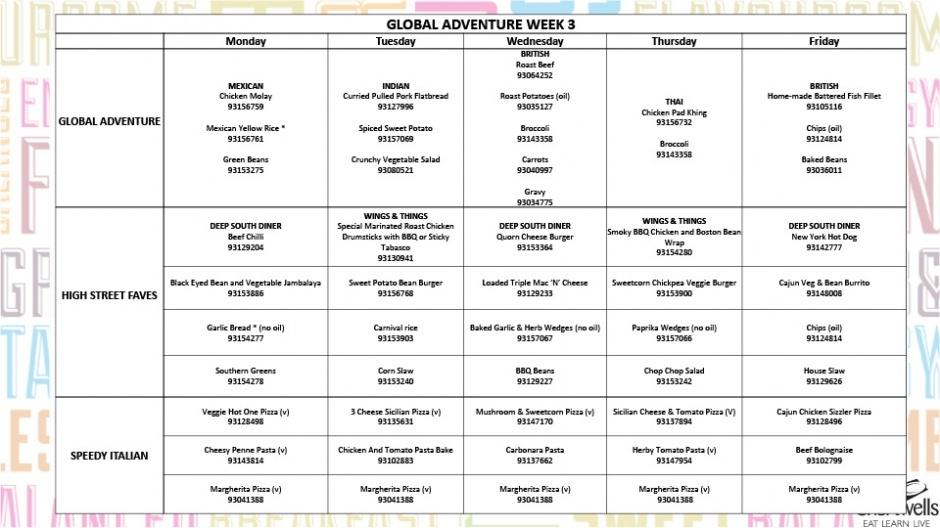 Menu week 3
