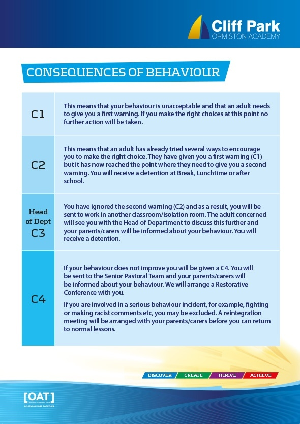 Consequences of Behaviour